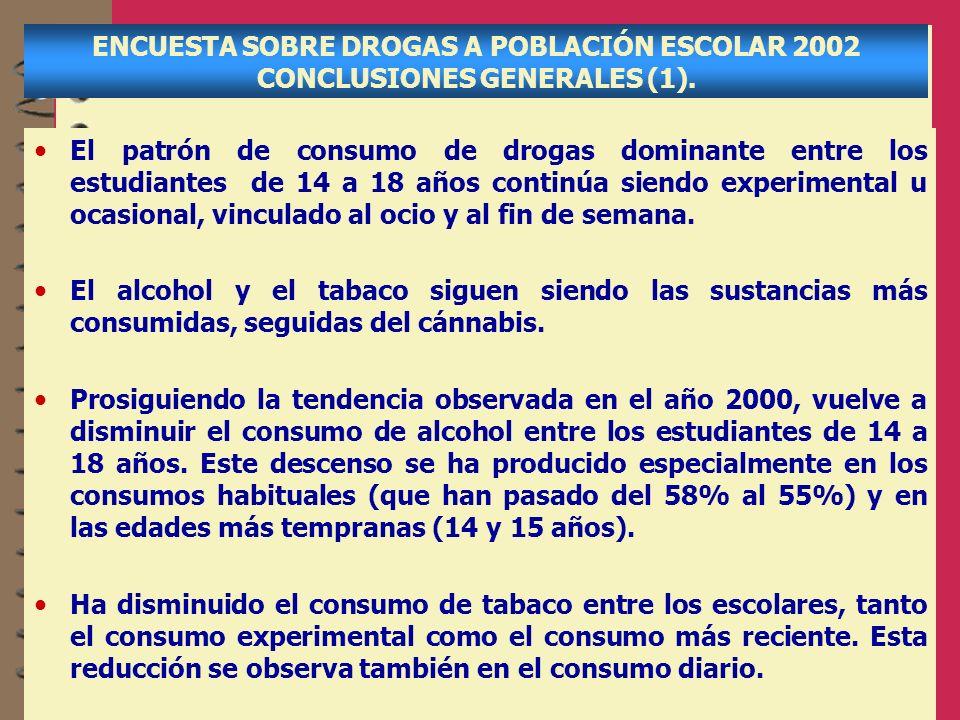ENCUESTA SOBRE DROGAS A POBLACIÓN ESCOLAR 2002 CONCLUSIONES GENERALES (1). El patrón de consumo de drogas dominante entre los estudiantes de 14 a 18 a
