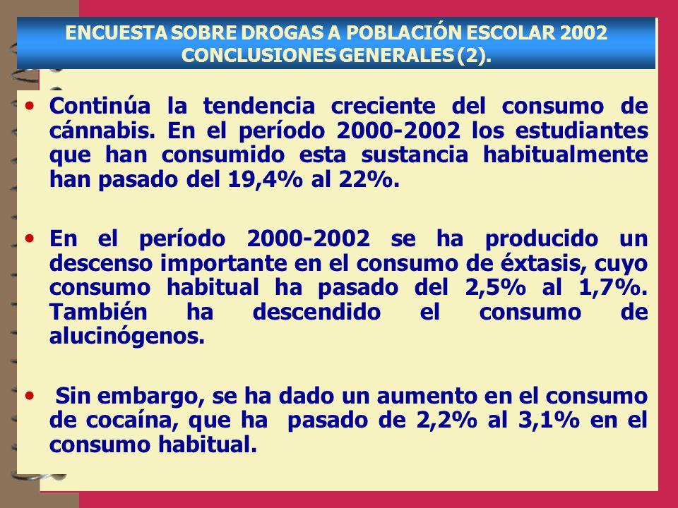 ENCUESTA SOBRE DROGAS A POBLACIÓN ESCOLAR 2002 CONCLUSIONES GENERALES (2). Continúa la tendencia creciente del consumo de cánnabis. En el período 2000