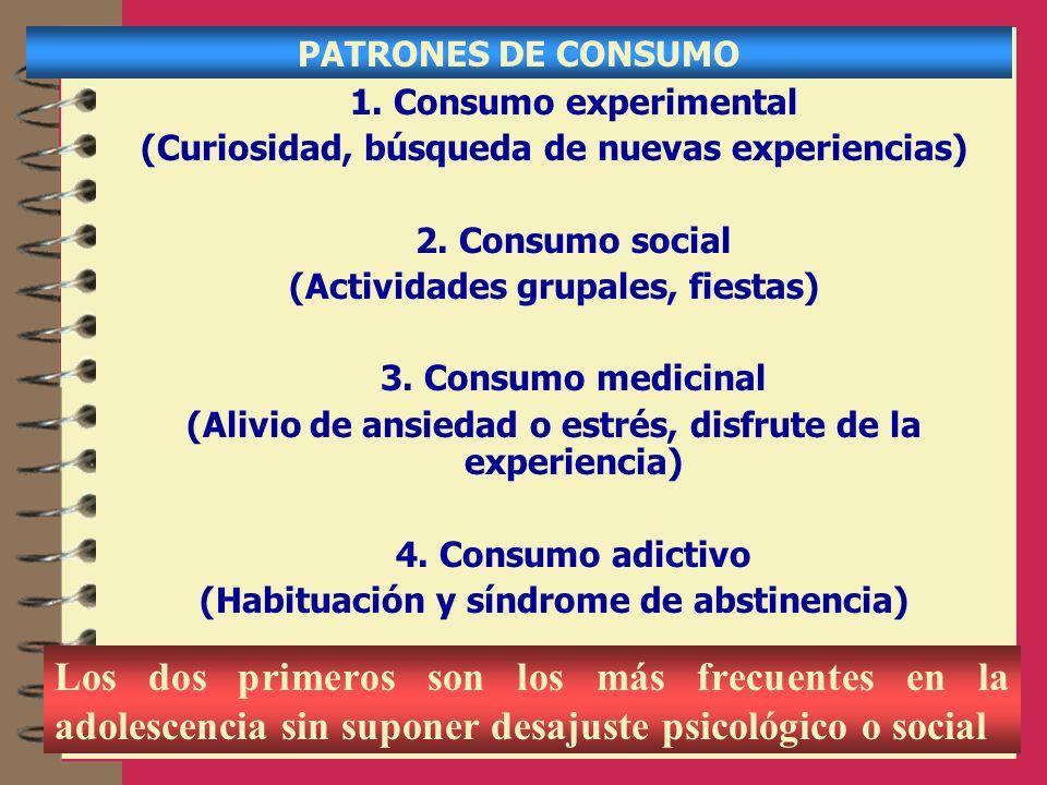 PATRONES DE CONSUMO 1. Consumo experimental (Curiosidad, búsqueda de nuevas experiencias) 2. Consumo social (Actividades grupales, fiestas) 3. Consumo