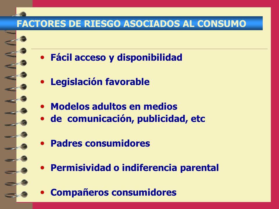 FACTORES DE RIESGO ASOCIADOS AL CONSUMO Fácil acceso y disponibilidad Legislación favorable Modelos adultos en medios de comunicación, publicidad, etc
