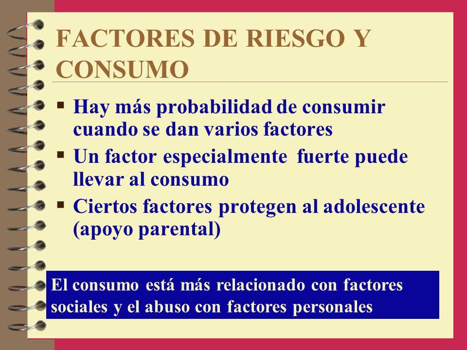 FACTORES DE RIESGO Y CONSUMO Hay más probabilidad de consumir cuando se dan varios factores Un factor especialmente fuerte puede llevar al consumo Cie