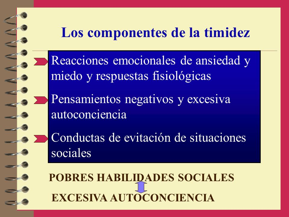 Los componentes de la timidez Reacciones emocionales de ansiedad y miedo y respuestas fisiológicas Pensamientos negativos y excesiva autoconciencia Co