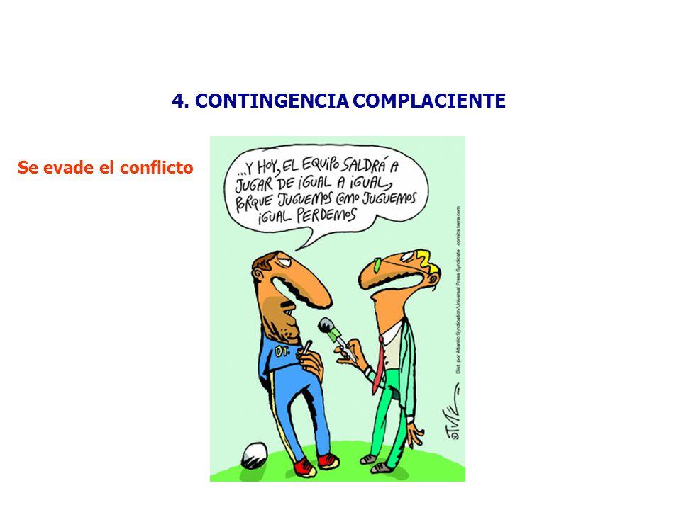 4. CONTINGENCIA COMPLACIENTE Se evade el conflicto