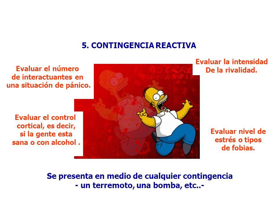 5. CONTINGENCIA REACTIVA Se presenta en medio de cualquier contingencia - un terremoto, una bomba, etc..- Evaluar el número de interactuantes en una s