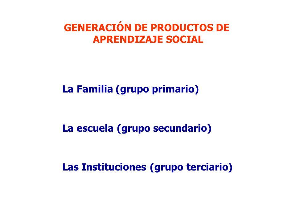 CONTINGENCIAS, TIPOS Y CONSECUENCIAS DE LA INTERACCIÓN 1.