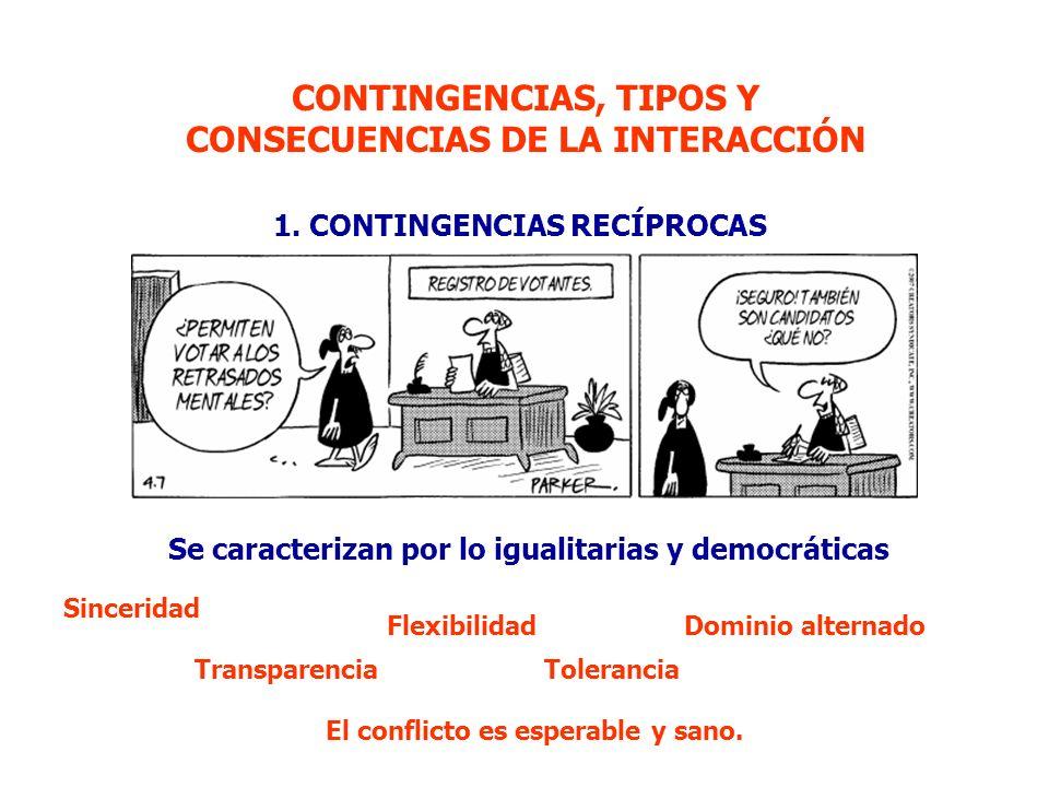 CONTINGENCIAS, TIPOS Y CONSECUENCIAS DE LA INTERACCIÓN 1. CONTINGENCIAS RECÍPROCAS Se caracterizan por lo igualitarias y democráticas Sinceridad Trans