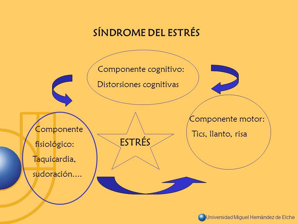 Universidad Miguel Hernández de Elche SÍNDROME DEL ESTRÉS Componente cognitivo: Distorsiones cognitivas Componente fisiológico: Taquicardia, sudoració