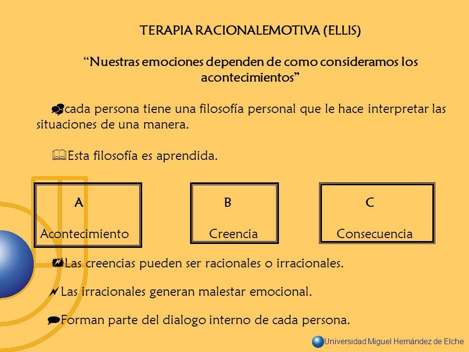 Universidad Miguel Hernández de Elche TERAPIA RACIONALEMOTIVA (ELLIS) Nuestras emociones dependen de como consideramos los acontecimientos cada person