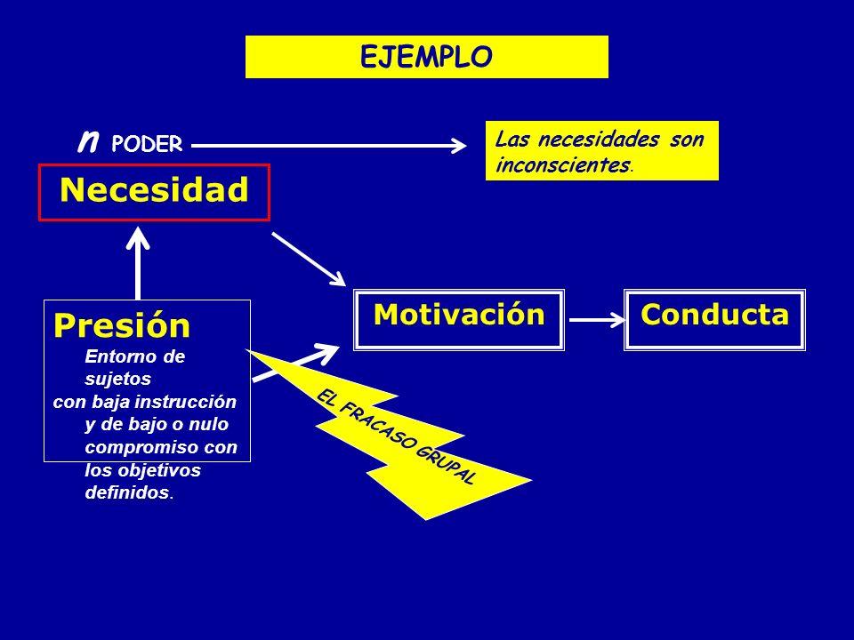 Necesidad Presión Entorno de sujetos con baja instrucción y de bajo o nulo compromiso con los objetivos definidos. MotivaciónConducta EJEMPLO EL FRACA