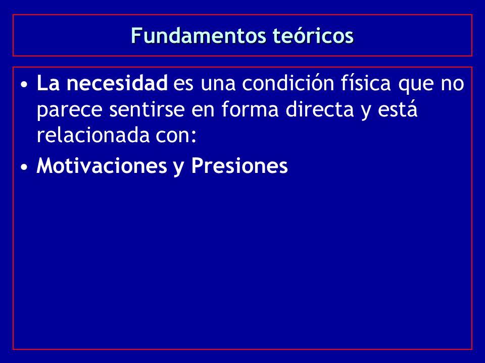 Fundamentos teóricos La necesidad es una condición física que no parece sentirse en forma directa y está relacionada con: Motivaciones y Presiones