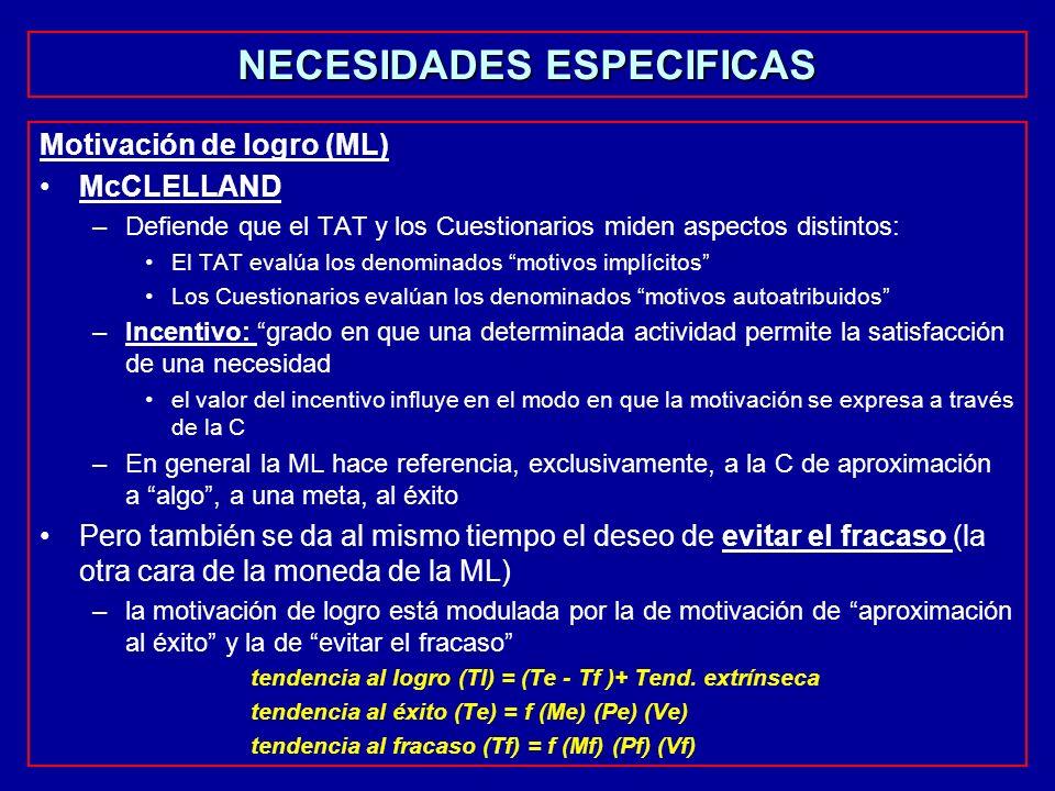 Motivación de logro (ML) McCLELLAND –Defiende que el TAT y los Cuestionarios miden aspectos distintos: El TAT evalúa los denominados motivos implícito