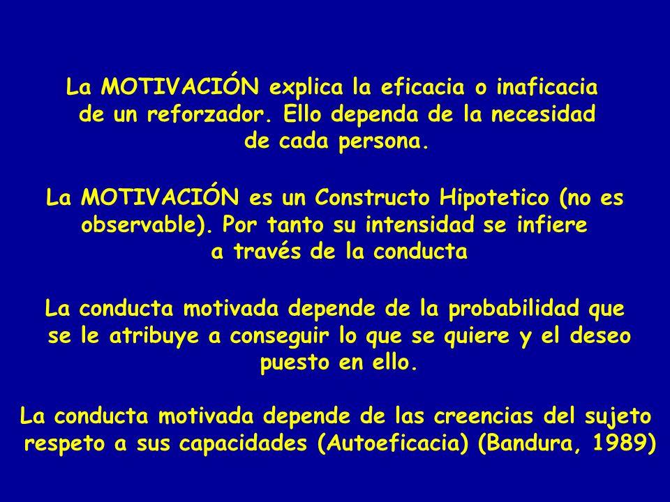 La MOTIVACIÓN explica la eficacia o inaficacia de un reforzador. Ello dependa de la necesidad de cada persona. La MOTIVACIÓN es un Constructo Hipoteti