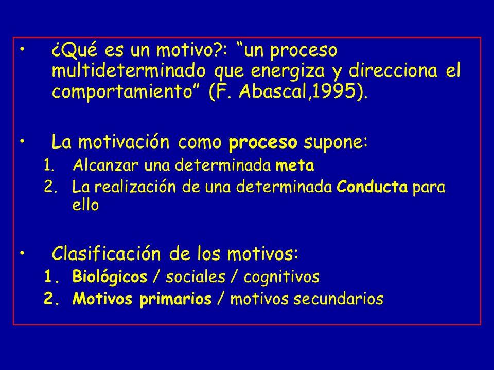 ¿Qué es un motivo?: un proceso multideterminado que energiza y direcciona el comportamiento (F. Abascal,1995). La motivación como proceso supone: 1.Al