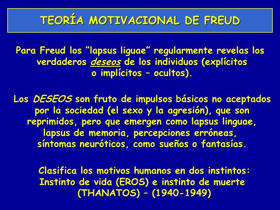 TEORÍA MOTIVACIONAL DE FREUD Para Freud los lapsus liguae regularmente revelas los verdaderos deseos de los individuos (explícitos o implícitos – ocul