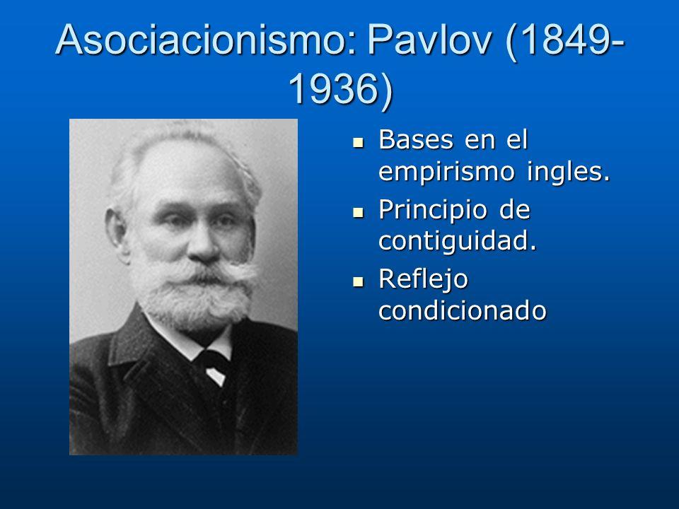 Asociacionismo: Pavlov (1849- 1936) Bases en el empirismo ingles. Bases en el empirismo ingles. Principio de contiguidad. Principio de contiguidad. Re