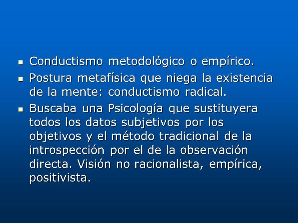 Conductismo metodológico o empírico. Conductismo metodológico o empírico. Postura metafísica que niega la existencia de la mente: conductismo radical.