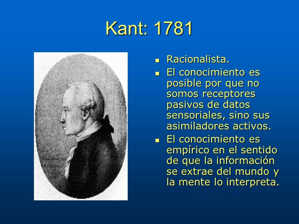 Kant: 1781 Racionalista. Racionalista. El conocimiento es posible por que no somos receptores pasivos de datos sensoriales, sino sus asimiladores acti