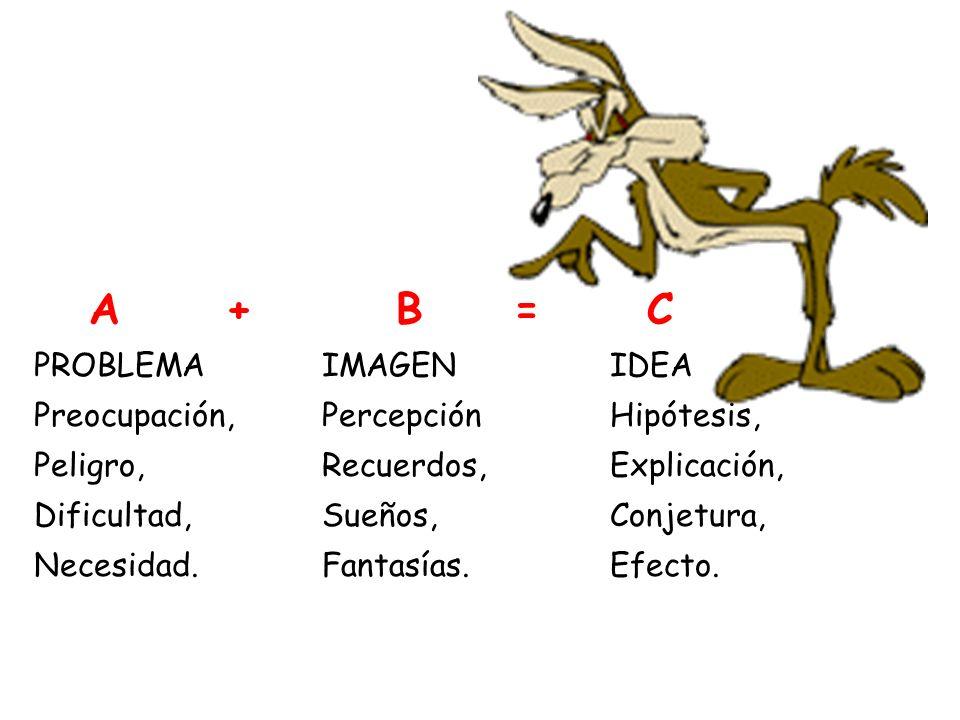 BRAINSTORMING (Tormenta de ideas) Herramienta que facilita el surgimiento de nuevas ideas sobre un tema o problema determinado.
