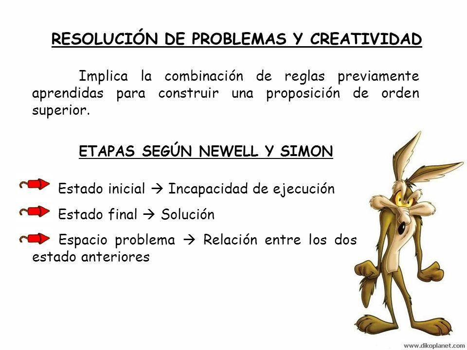RESOLUCIÓN DE PROBLEMAS Y CREATIVIDAD Implica la combinación de reglas previamente aprendidas para construir una proposición de orden superior. ETAPAS