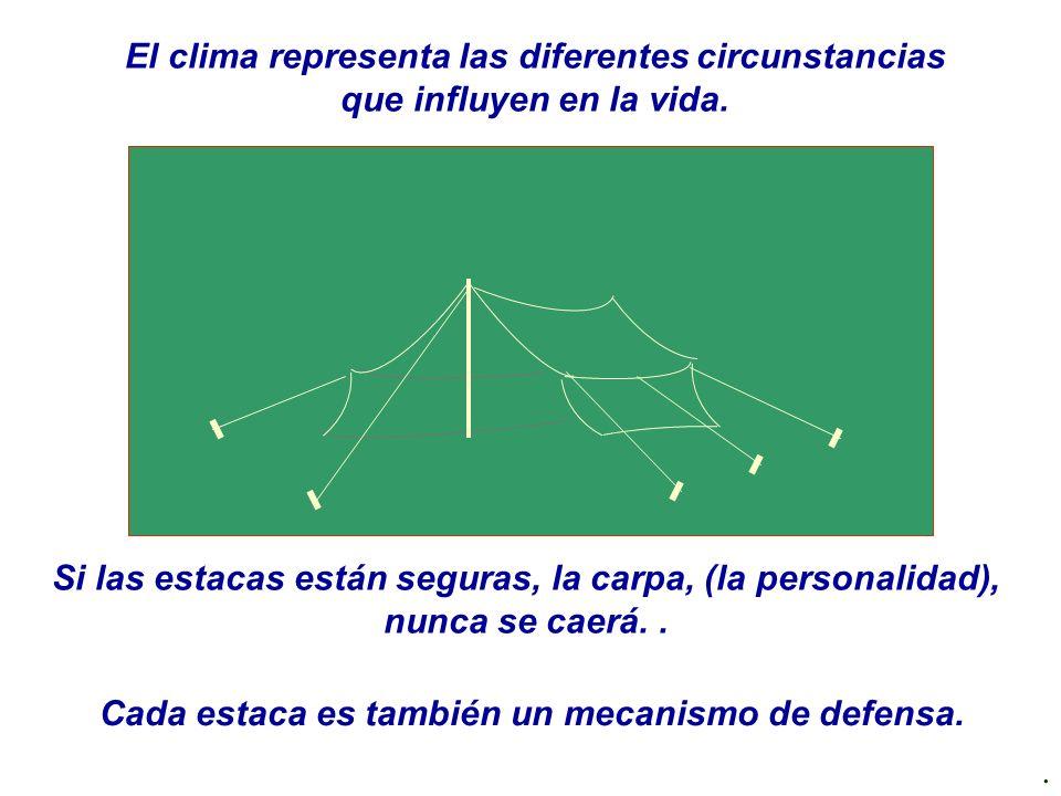. Si las estacas están seguras, la carpa, (la personalidad), nunca se caerá.. www.oratorianet.com El clima representa las diferentes circunstancias qu