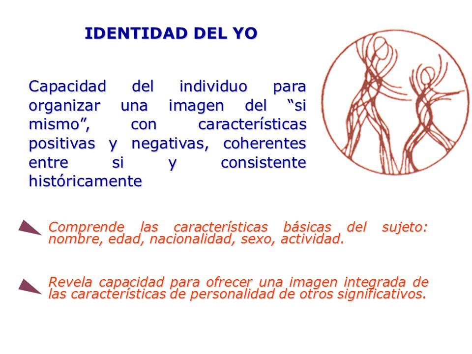 IDENTIDAD DEL YO Capacidad del individuo para organizar una imagen del si mismo, con características positivas y negativas, coherentes entre si y cons