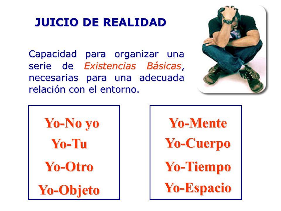 JUICIO DE REALIDAD Capacidad para organizar una serie de Existencias Básicas, necesarias para una adecuada relación con el entorno. Yo-Tu Yo-Otro Yo-O