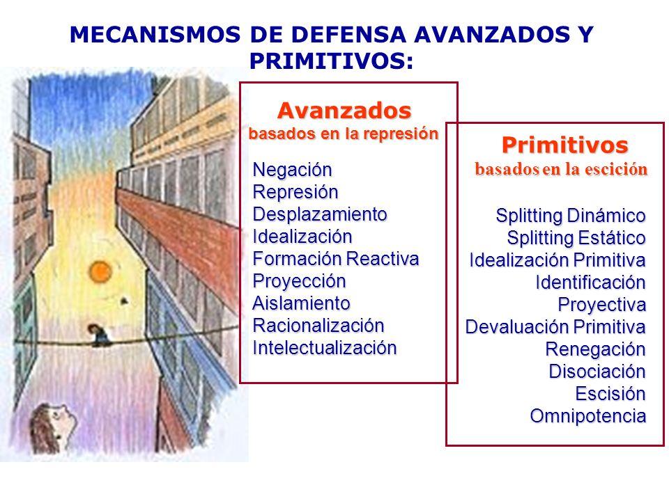 MECANISMOS DE DEFENSA AVANZADOS Y PRIMITIVOS: NegaciónRepresiónDesplazamientoIdealización Formación Reactiva ProyecciónAislamientoRacionalizaciónIntel
