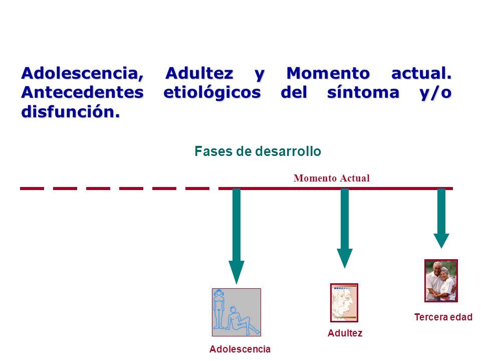 Adolescencia, Adultez y Momento actual. Antecedentes etiológicos del síntoma y/o disfunción. Fases de desarrollo Momento Actual Adolescencia Adultez T