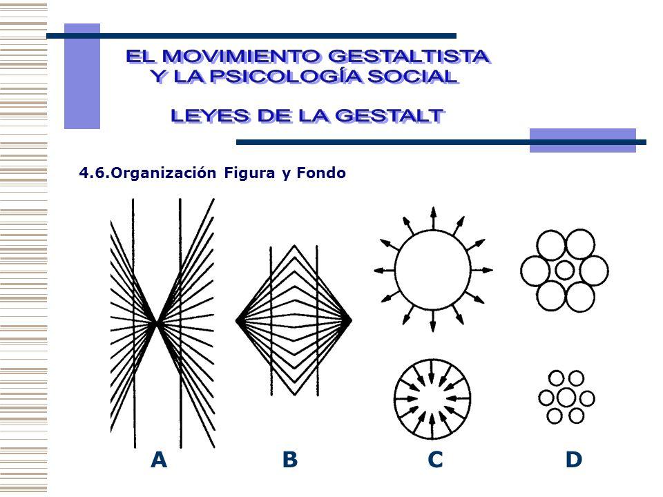 4.6.Organización Figura y Fondo A B C D