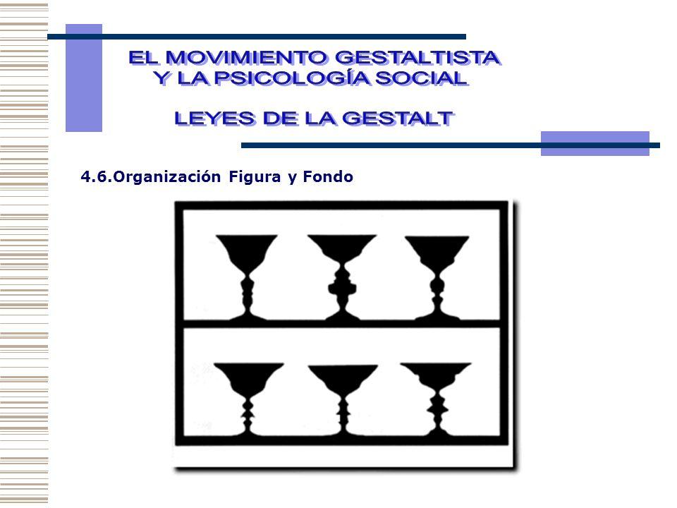4.6.Organización Figura y Fondo