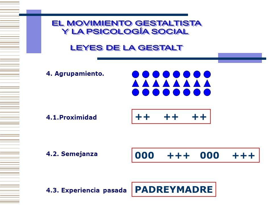 4. Agrupamiento. 4.1.Proximidad 4.2. Semejanza 4.3. Experiencia pasada ++ ++ ++ 000 +++ PADREYMADRE