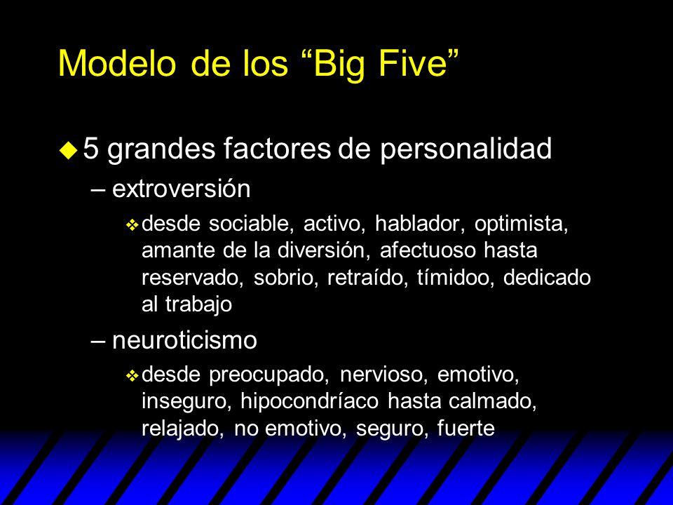 Modelo de los Big Five u 5 grandes factores de personalidad –extroversión v desde sociable, activo, hablador, optimista, amante de la diversión, afect