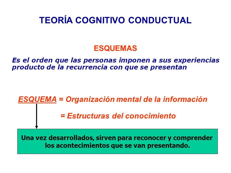 CATEGORÍAS O CONCEPTOS Representantes de ejemplares Pertenecientes a la categoría.