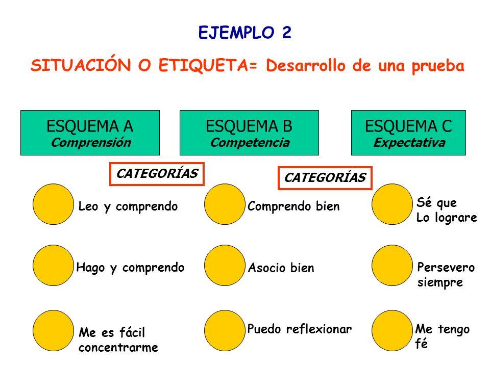 PRIMERA SINTESIS EFECTO CADENA 3º La Memoria es selectiva (no se recuerda todo lo experimentado).