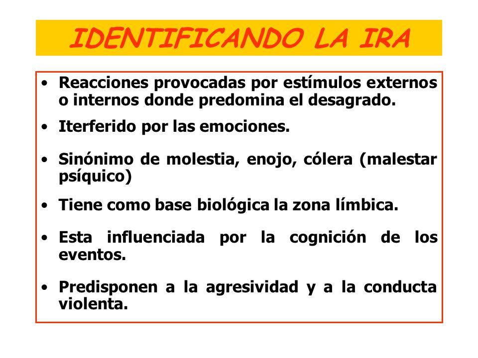 PRINCIPIOS BÁSICOS Principio 1: LA COGNICIÓN ES UN DETERMINANTE IMPORTANTE DE LA EMOCIÓN.