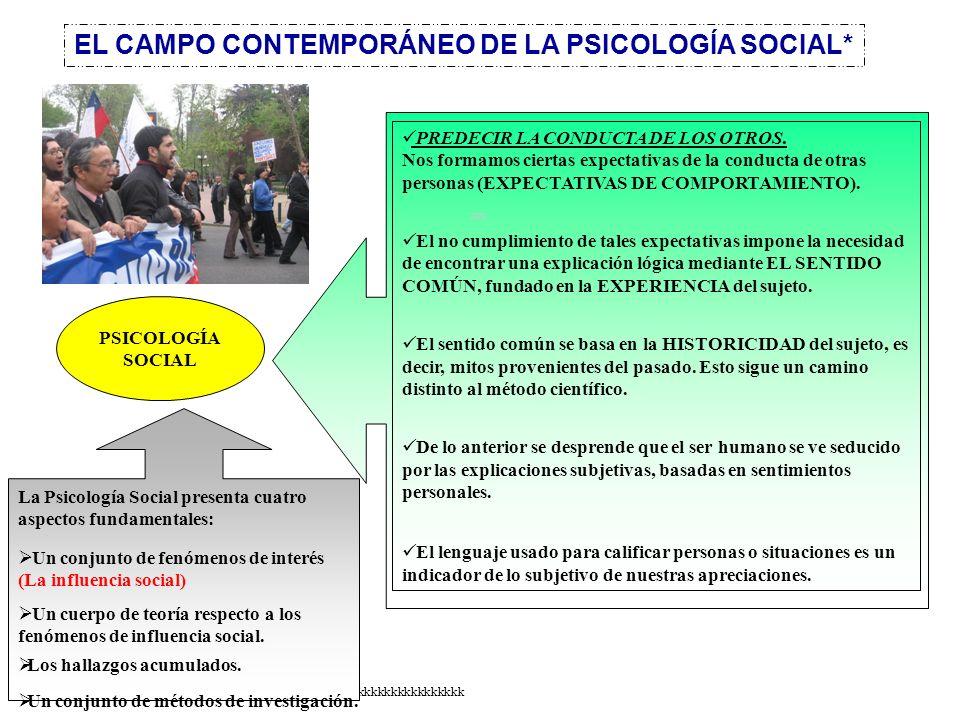 PSICOLOGÍA SOCIAL EL CAMPO CONTEMPORÁNEO DE LA PSICOLOGÍA SOCIAL* As< * Fuente: Capítulo 1 de +kikkkkkkkkkkkkkkkkkkkkkkkkkkkkk PREDECIR LA CONDUCTA DE