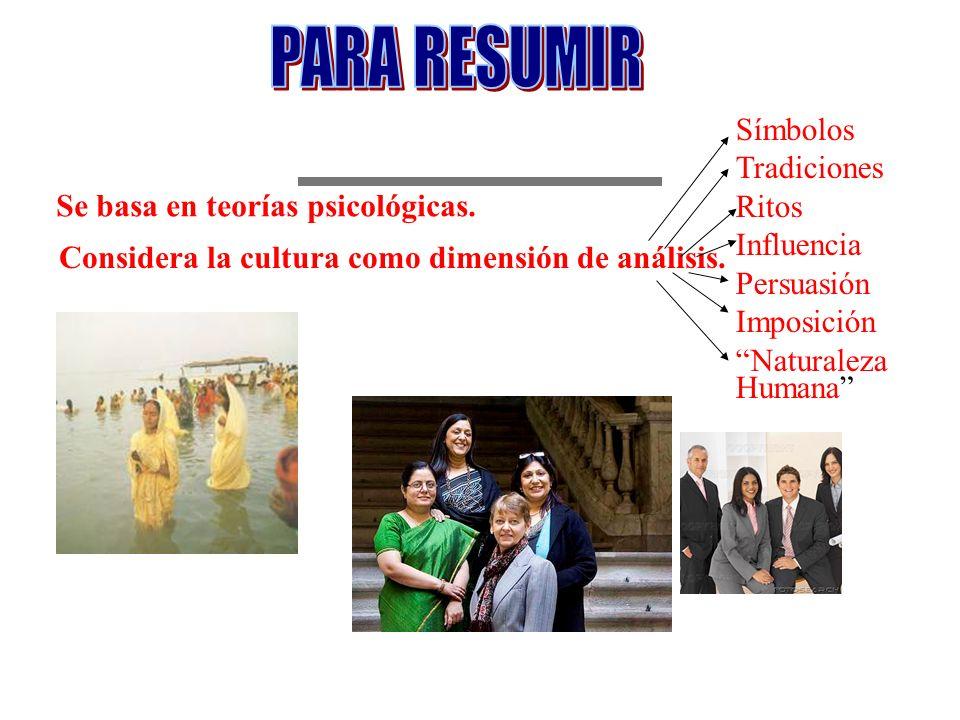 Se basa en teorías psicológicas. Considera la cultura como dimensión de análisis. Símbolos Tradiciones Ritos Influencia Persuasión Imposición Naturale