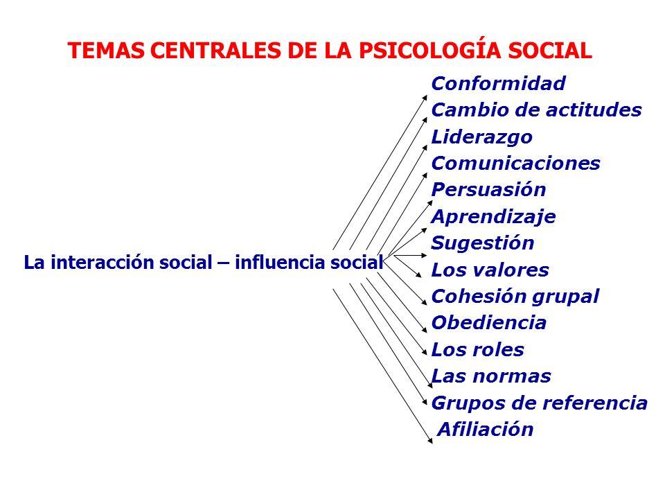 TEMAS CENTRALES DE LA PSICOLOGÍA SOCIAL La interacción social – influencia social Conformidad Cambio de actitudes Liderazgo Comunicaciones Persuasión