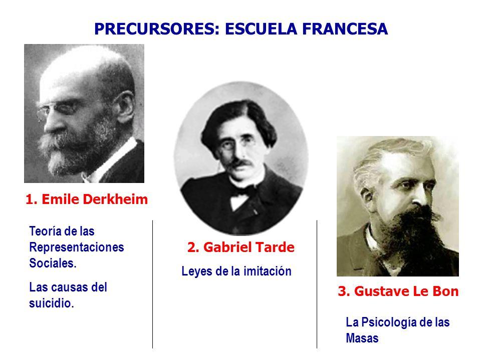 PRECURSORES: ESCUELA FRANCESA 1. Emile Derkheim 2. Gabriel Tarde 3. Gustave Le Bon Teoría de las Representaciones Sociales. Las causas del suicidio. L