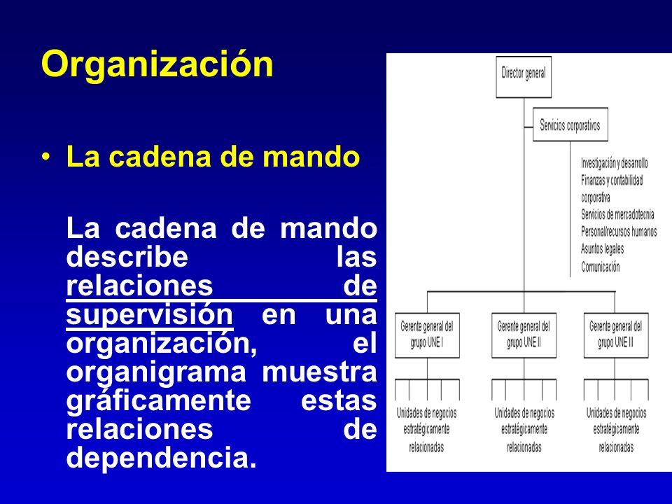 Organización La cadena de mando La cadena de mando describe las relaciones de supervisión en una organización, el organigrama muestra gráficamente est