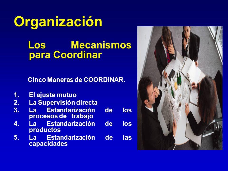 Organización Los Mecanismos para Coordinar Cinco Maneras de COORDINAR. 1.El ajuste mutuo 2.La Supervisión directa 3.La Estandarización de los procesos