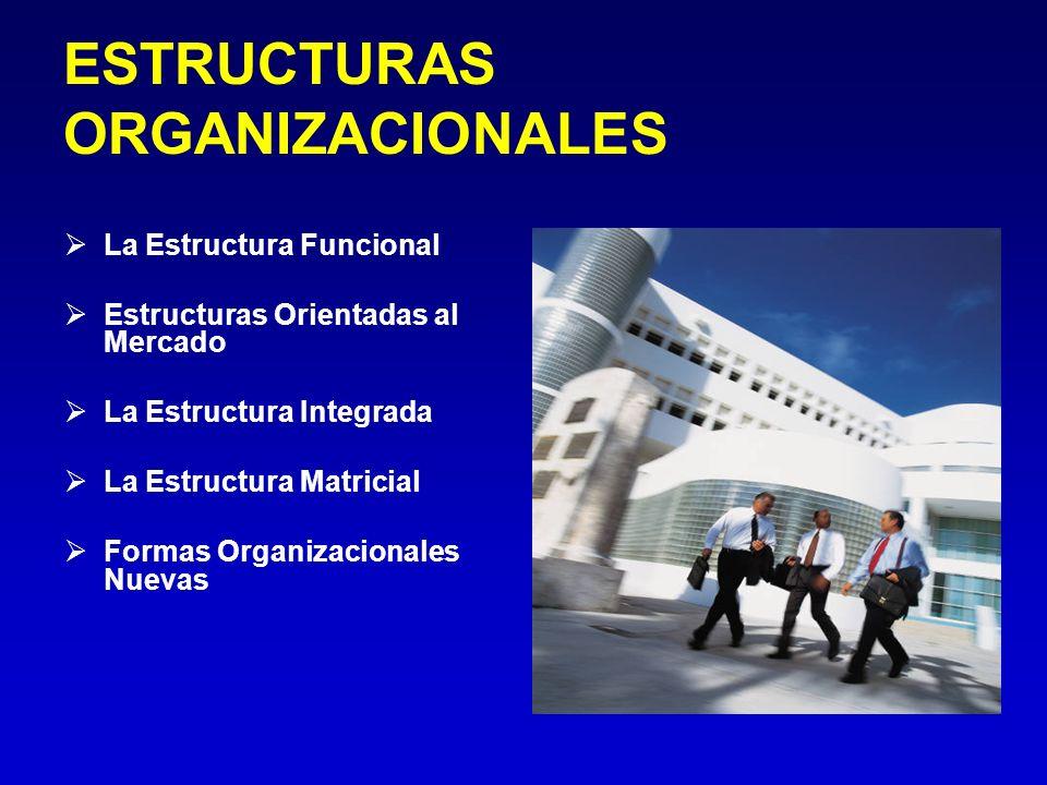 ESTRUCTURAS ORGANIZACIONALES La Estructura Funcional Estructuras Orientadas al Mercado La Estructura Integrada La Estructura Matricial Formas Organiza