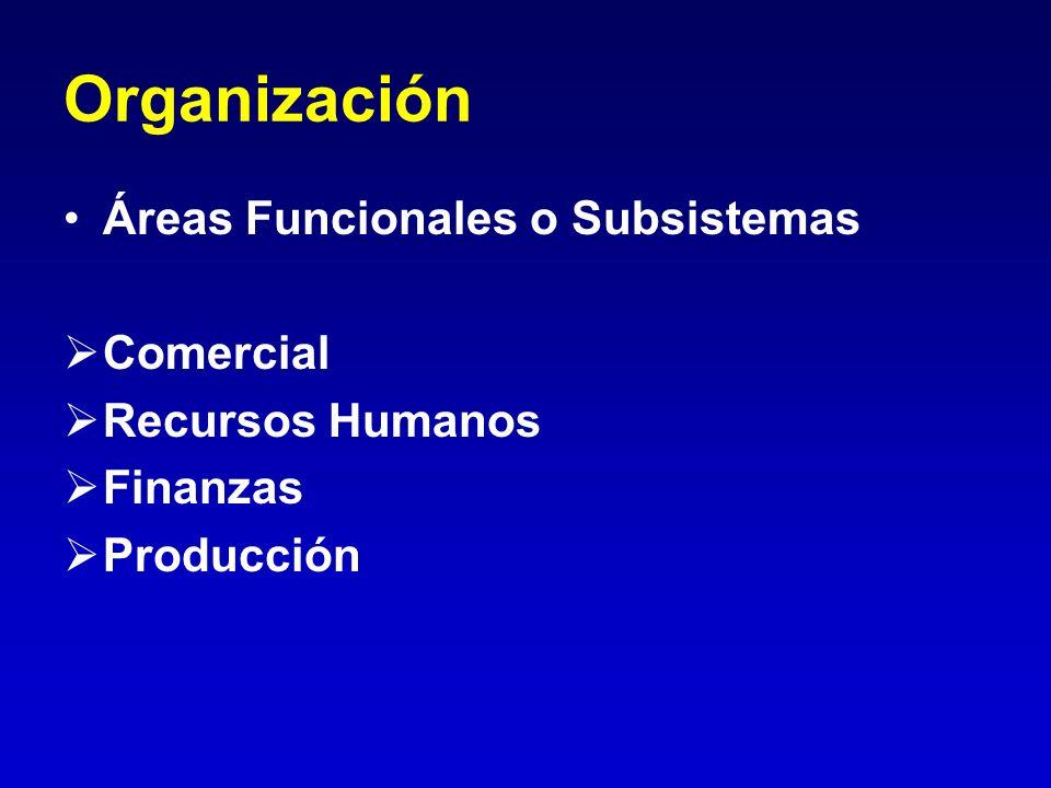 Organización Áreas Funcionales o Subsistemas Comercial Recursos Humanos Finanzas Producción
