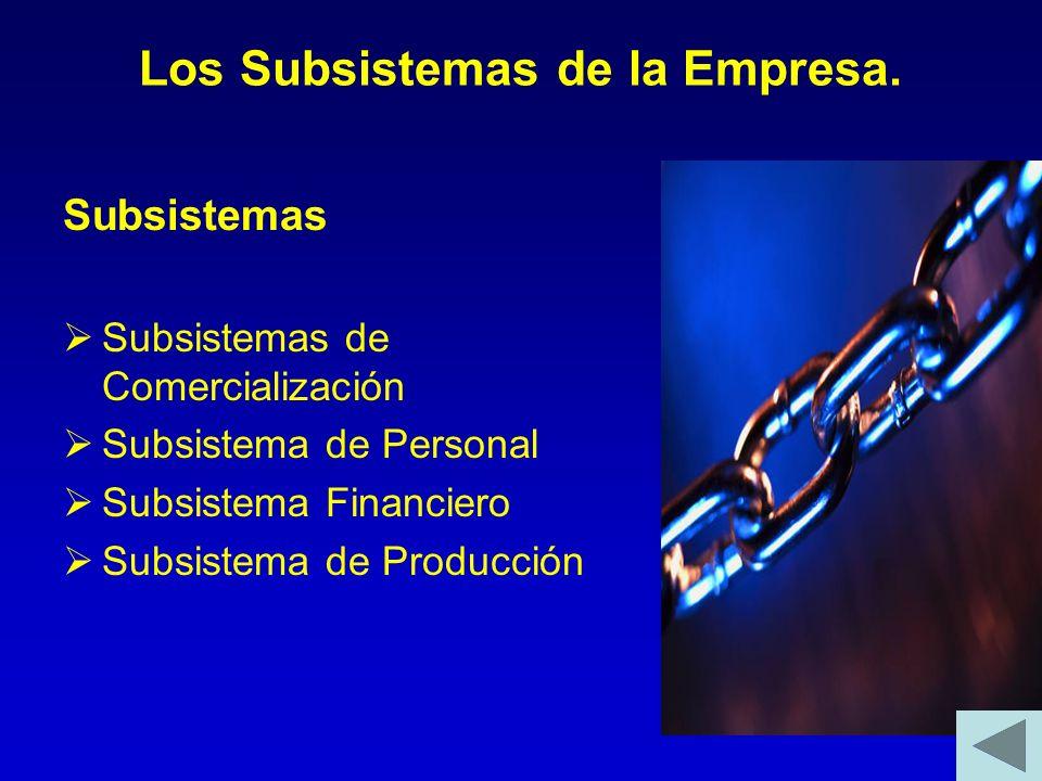 Los Subsistemas de la Empresa. Subsistemas Subsistemas de Comercialización Subsistema de Personal Subsistema Financiero Subsistema de Producción