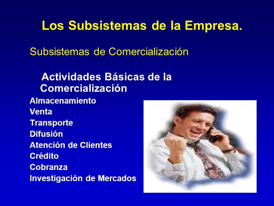 Los Subsistemas de la Empresa. Subsistemas de Comercialización Actividades Básicas de la Comercialización Almacenamiento Venta Transporte Difusión Ate