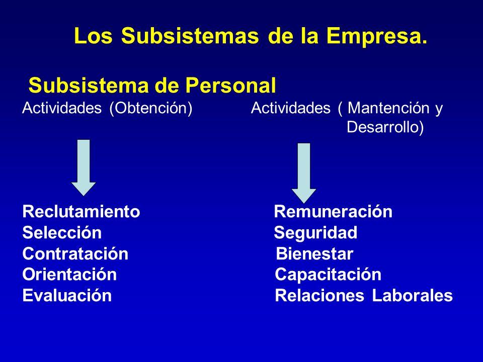 Los Subsistemas de la Empresa. Subsistema de Personal Actividades (Obtención) Actividades ( Mantención y Desarrollo) Reclutamiento Remuneración Selecc