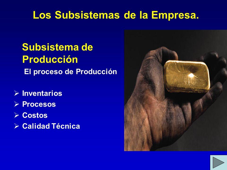 Los Subsistemas de la Empresa. Subsistema de Producción El proceso de Producción Inventarios Procesos Costos Calidad Técnica