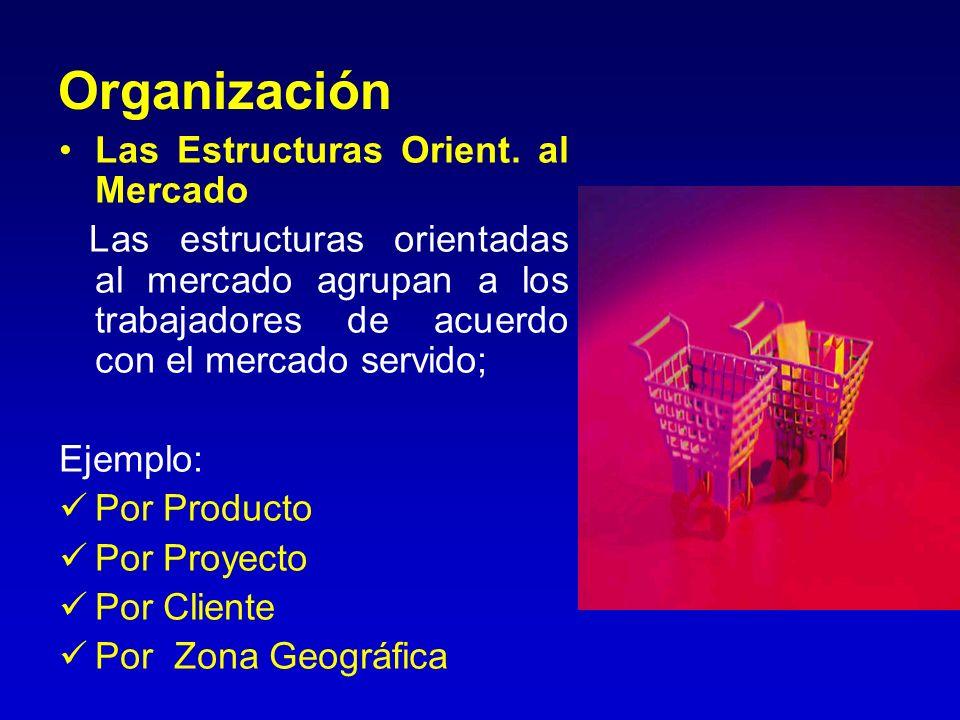 Organización Las Estructuras Orient. al Mercado Las estructuras orientadas al mercado agrupan a los trabajadores de acuerdo con el mercado servido; Ej