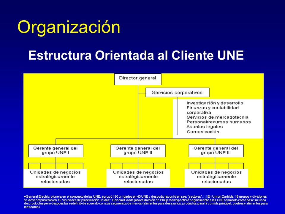 Organización Estructura Orientada al Cliente UNE General Electric, pionera en el concepto del as UNE, agrupó 190 unidades en 43 UNE y después las unió