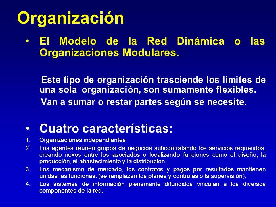 Organización El Modelo de la Red Dinámica o las Organizaciones Modulares. Este tipo de organización trasciende los limites de una sola organización, s